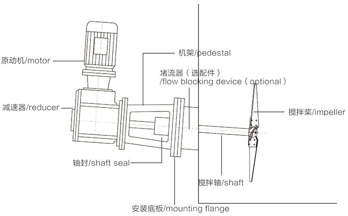 b20强力搅拌机电路的接线图